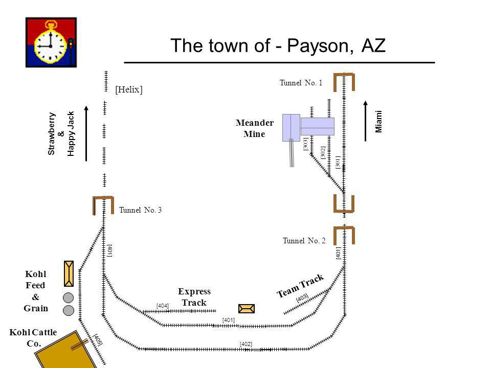 The town of - Payson, AZ [Helix] Meander Mine Kohl Feed Team Track &